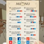 How Restaurants are Using Social Media